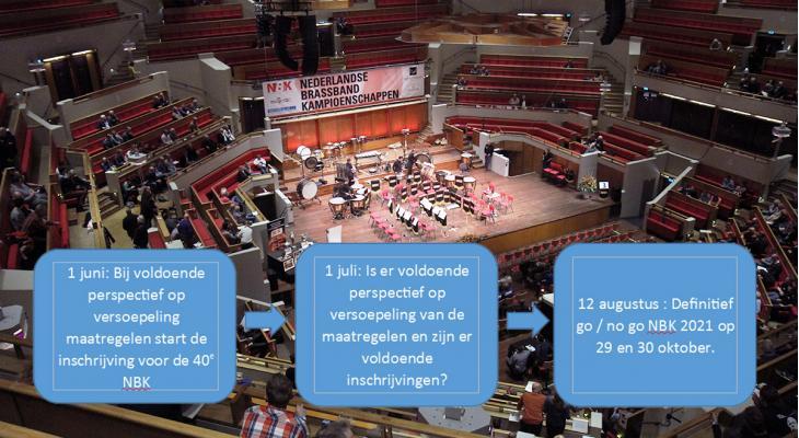 <p>Brassbandkampioenschap zet eigen dashboard uit</p>